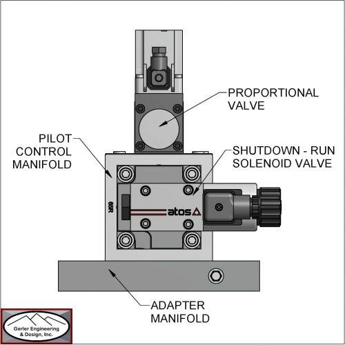 RMC-001 PILOT CONTROL MANIFOLD
