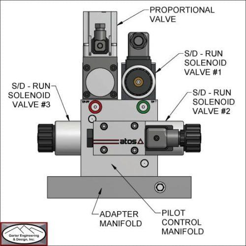 RMC-003 - TYPE-A PILOT CONTROL MANIFOLD